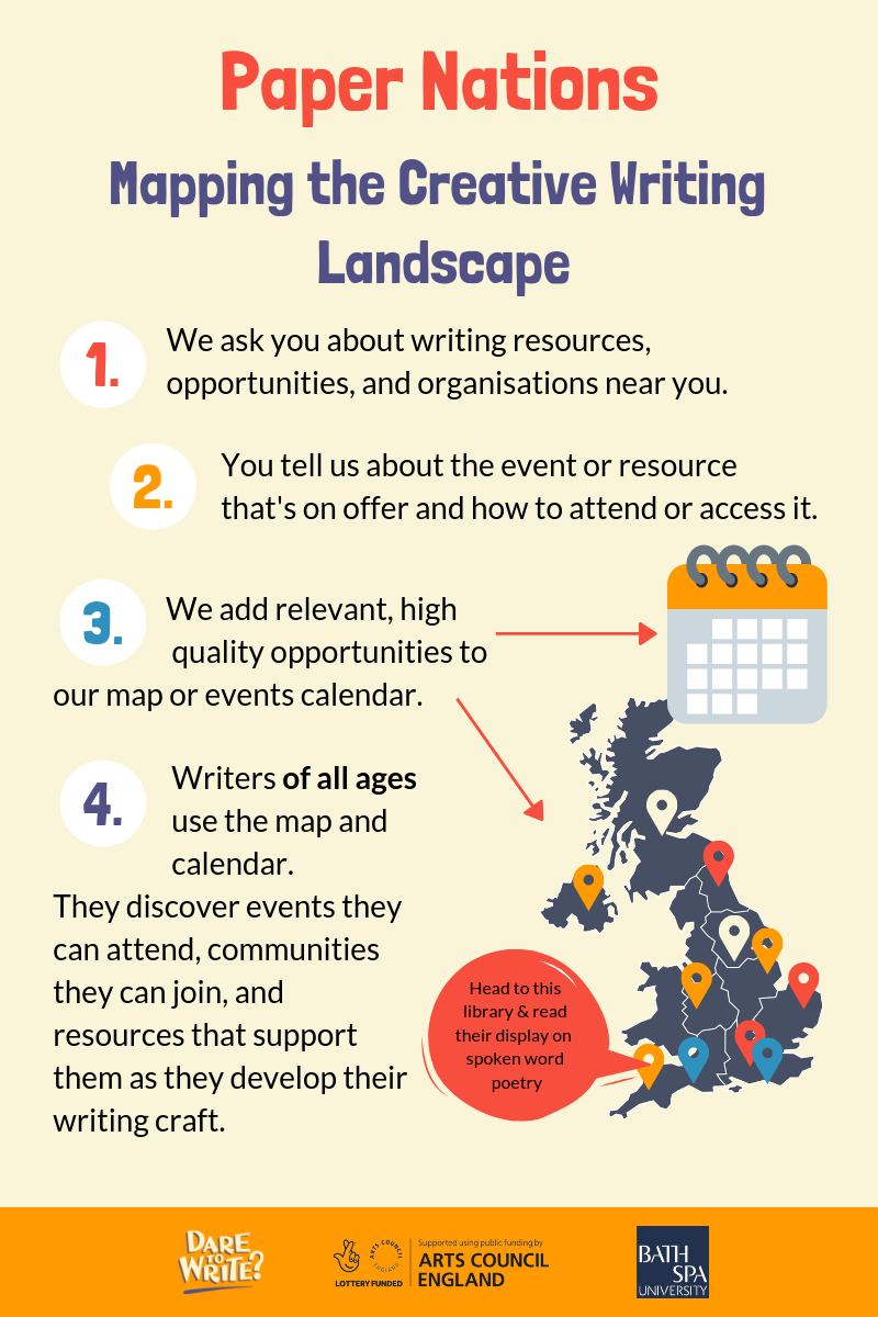 Mapping the Creative Landscape